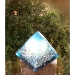 Pirámide económica azul